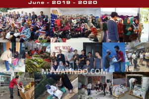 One Year Achievements (1 Tahun) Pencapaian My Way Indonesia Juni 2019-Juni 2020